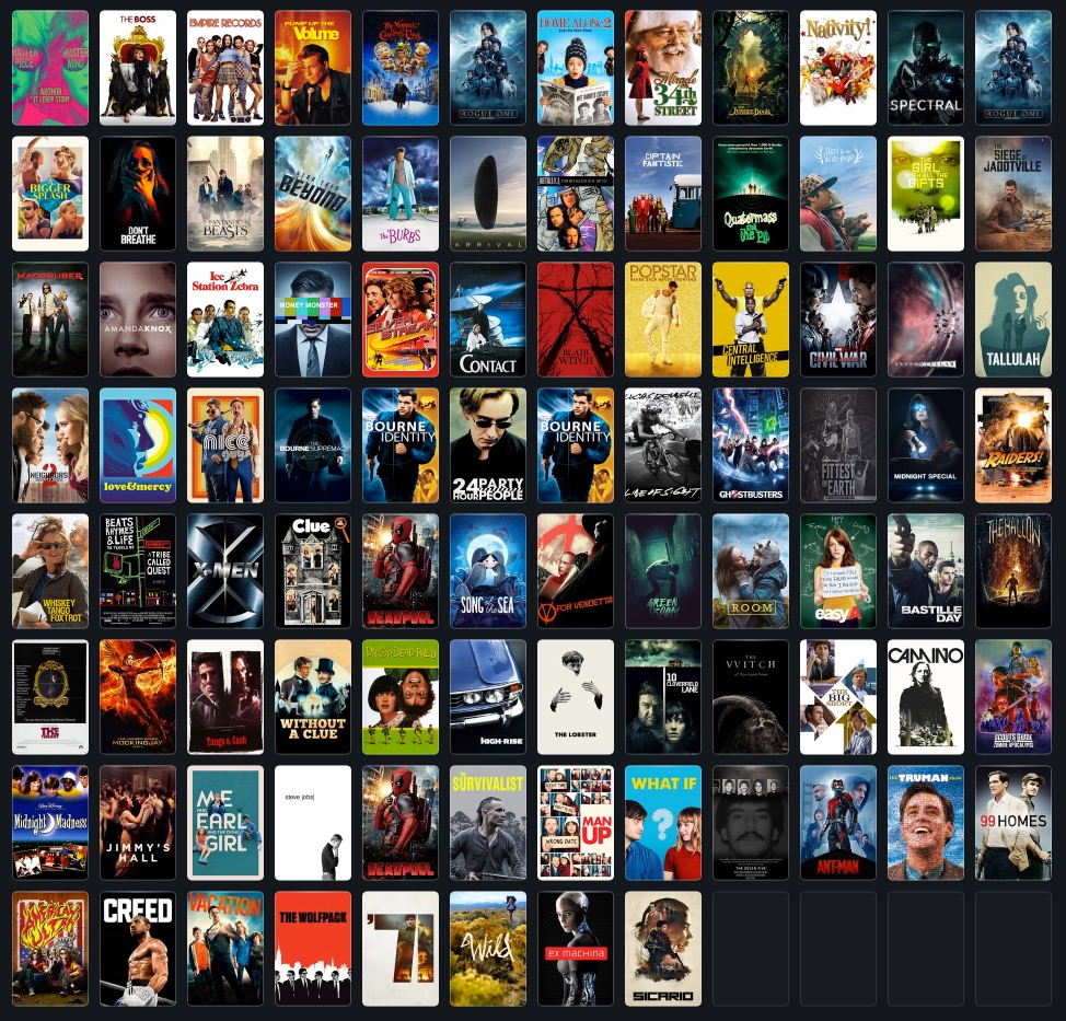 My year in film